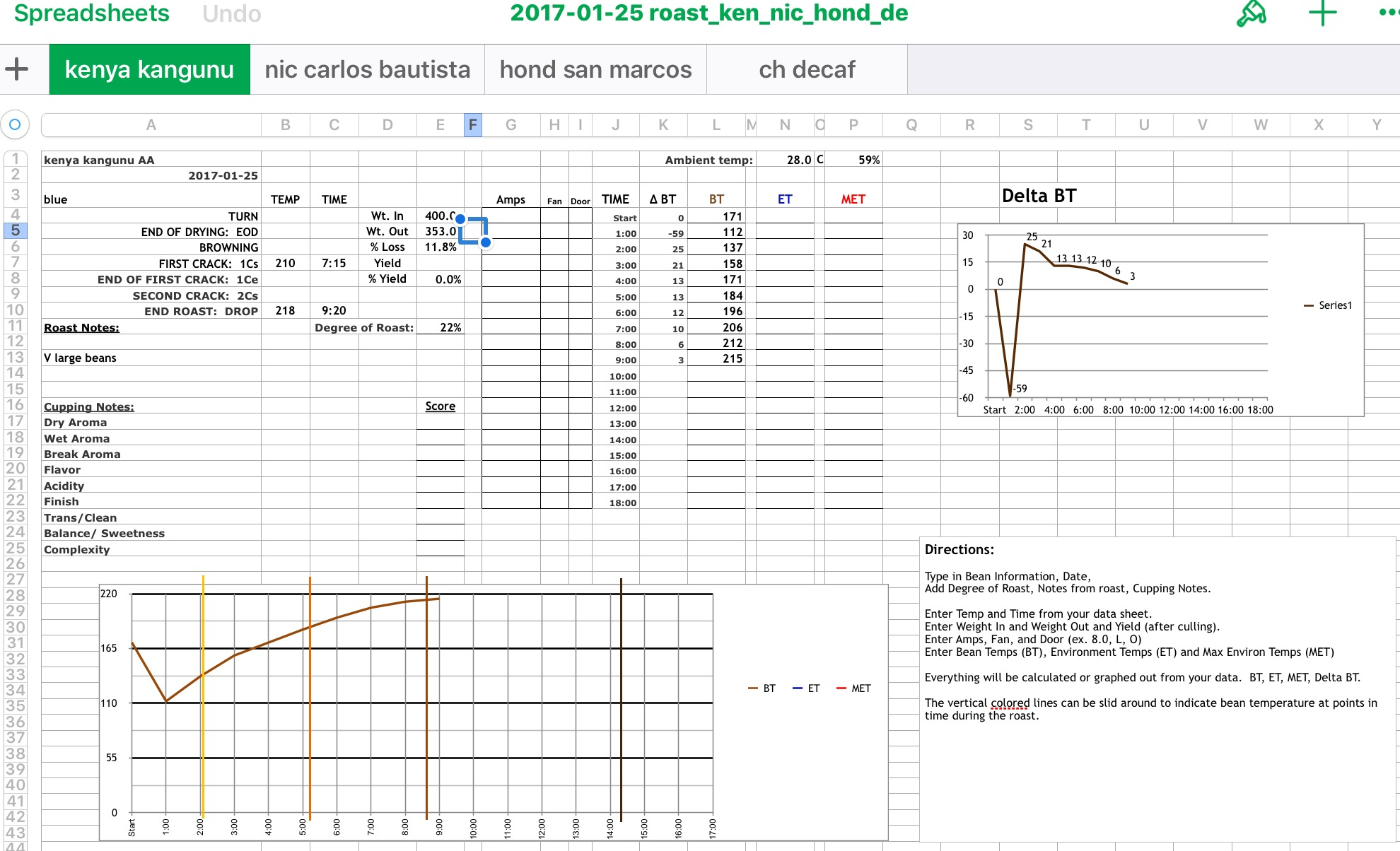 Home coffee roasting pete denison raw data and curves pooptronica Images